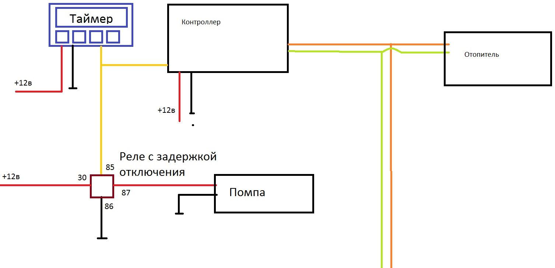 Eberspacher d5wz схема подключения фото 584