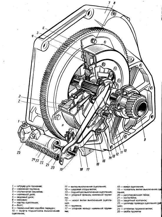 Камаз коробка передач схема переключения фото 369