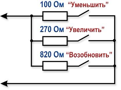 Схема управления круиз