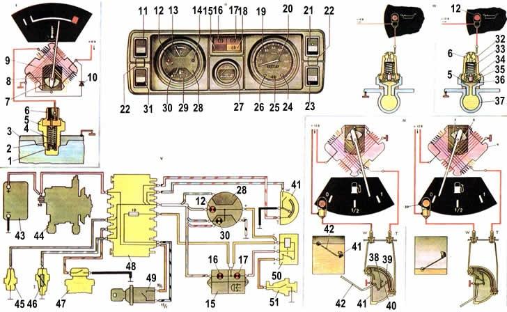 схема. примерка приборов