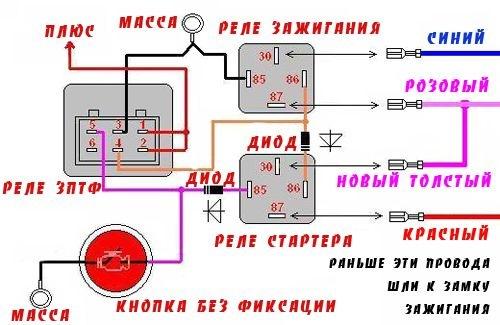 Как сделать запуск двигателя от кнопки