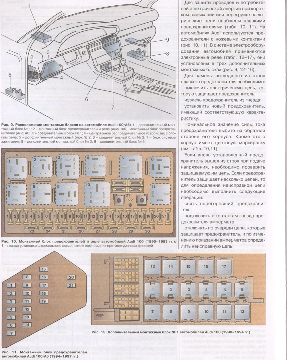 Схема предохранителей ауди а6 с5 1998