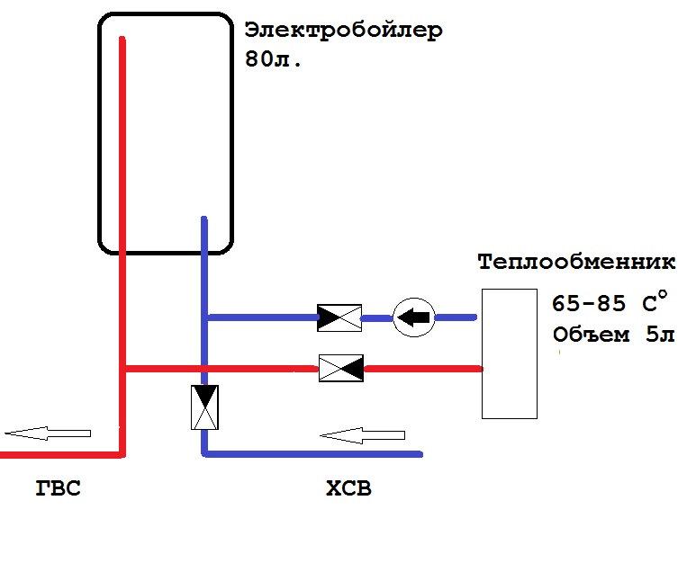 Дополнительный теплообменник для газовых котлов альфа лаваль размеры цена