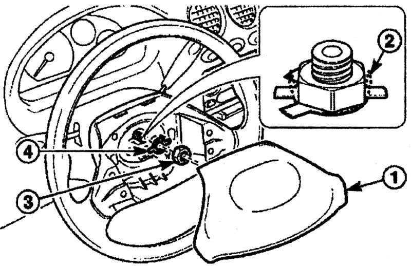 Wheel Of Opel