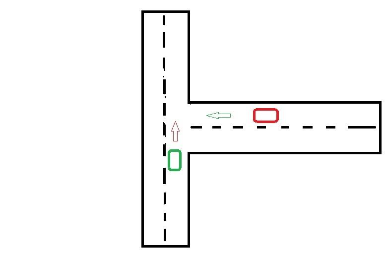 Перекресток равнозначных дорог