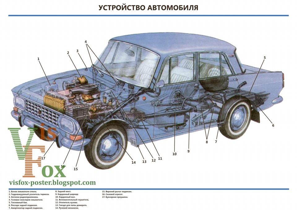 оплатить картинки детали легкового автомобиля лымарев фильмография