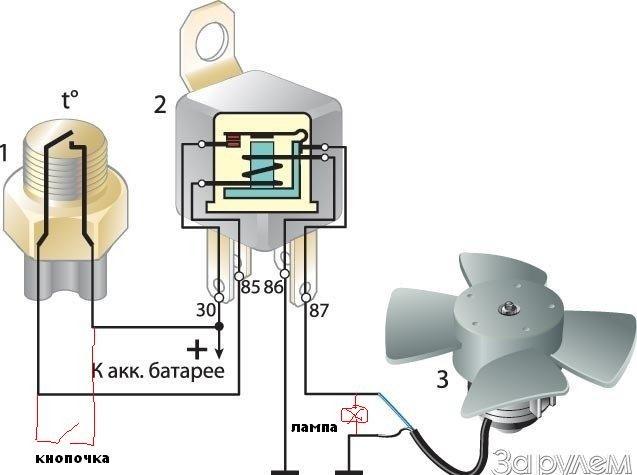 Мотор вентилятора радиатора схема