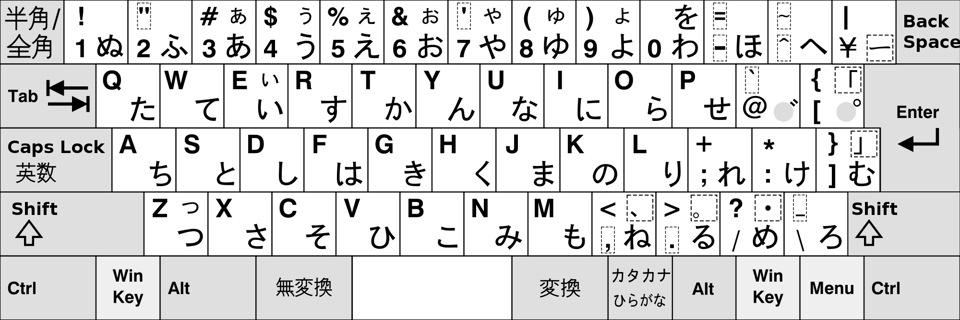 Как сделать японский язык
