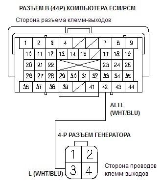 Схема соединения входа ALTL