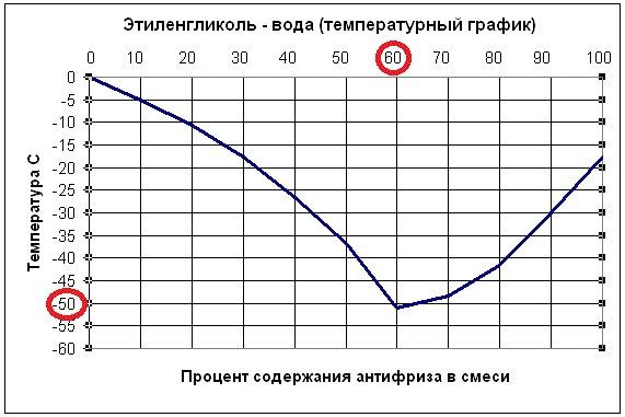 можно ли развести смесь в воде комнатной температуры цены постоянно обновляемой