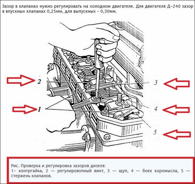 Двигатель д-240 ремонт своими руками