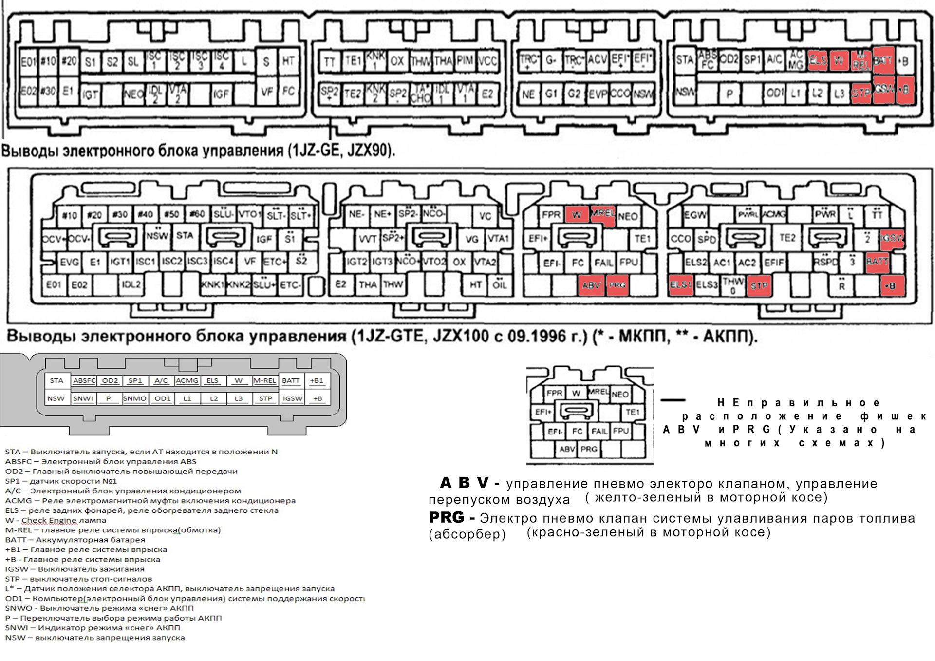 toyota 89661-22740 распиновка