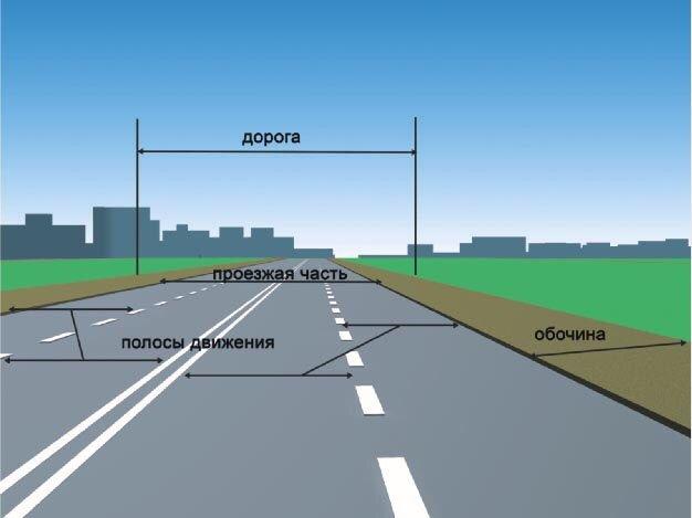 перекрестками и картинки дорогами с