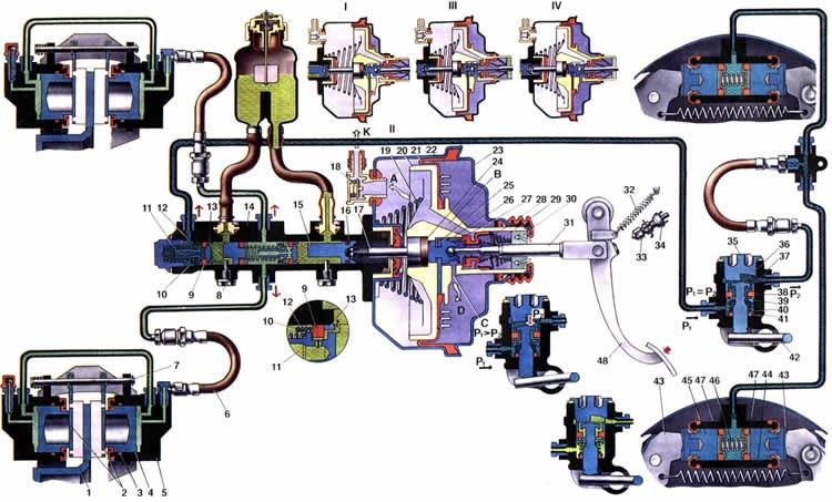 Схема классики
