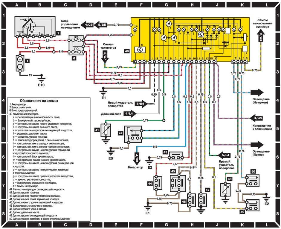 Схема щиток прибора 0