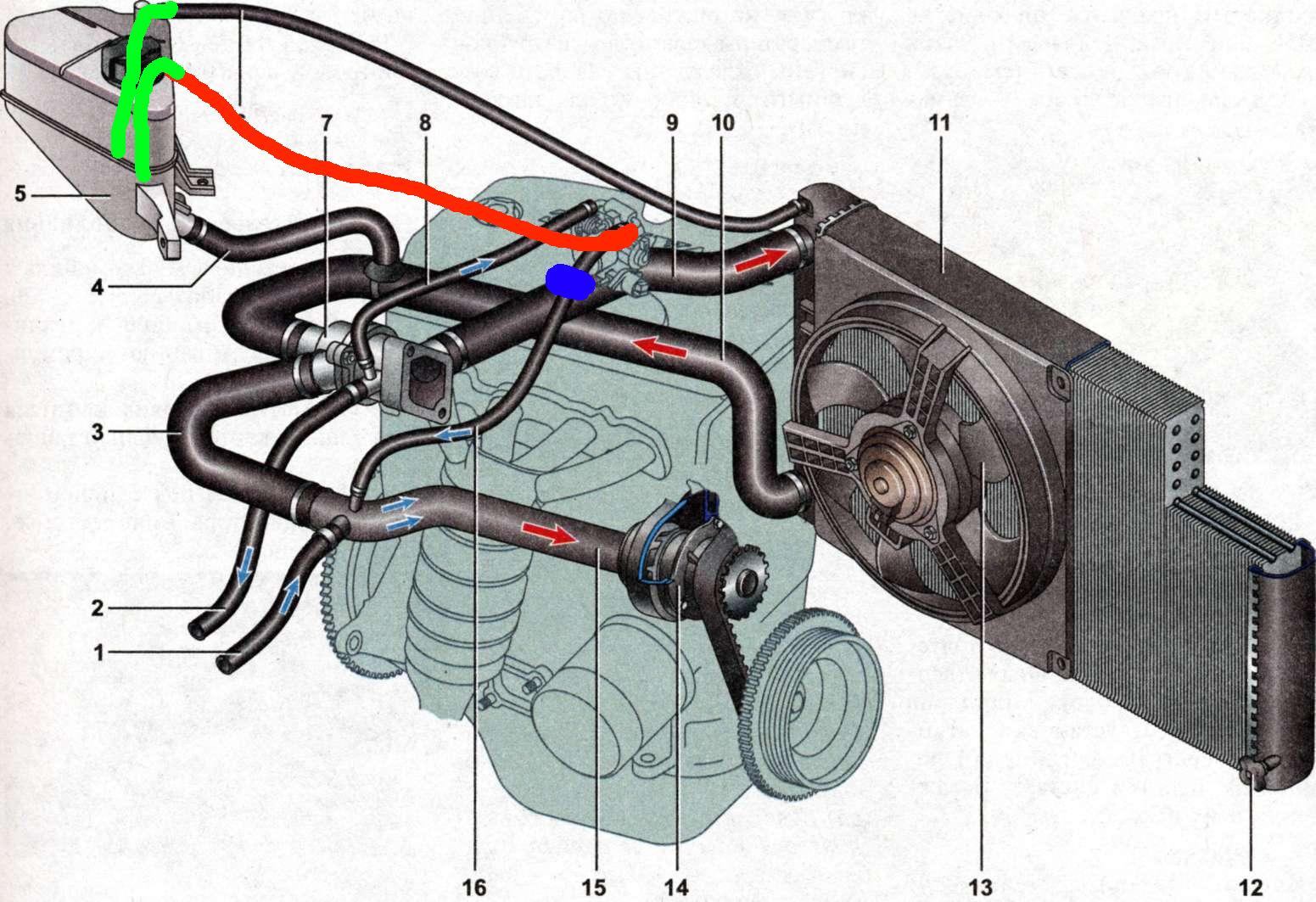 Схема системы охлаждения ваз 2110 инжектор 16