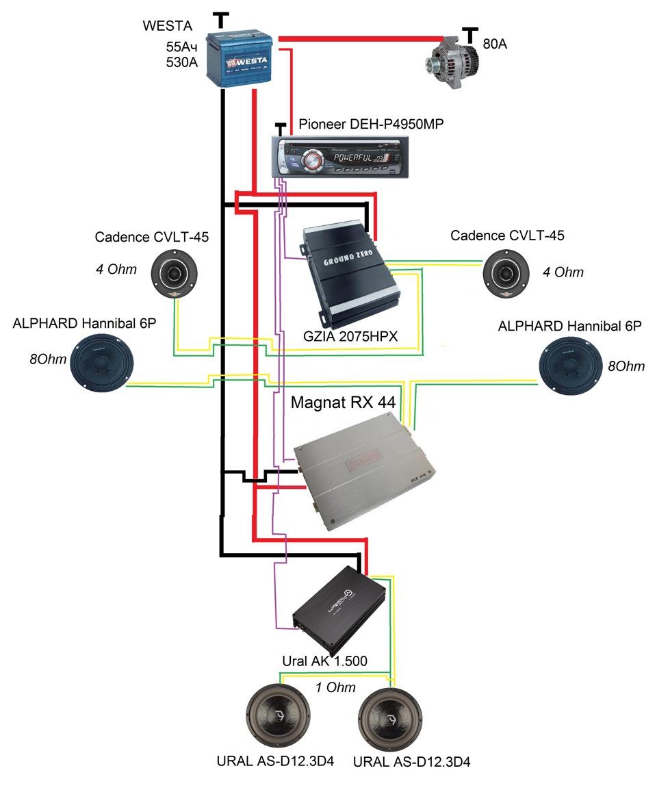 Схема подключения моноблока к колонкам