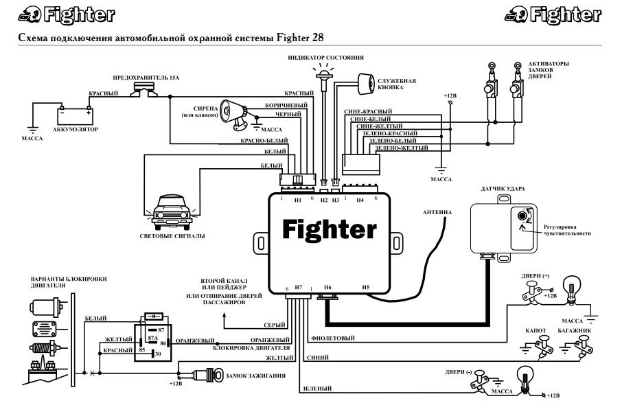 сигнализация аллигатор м700 инструкция - фото 7