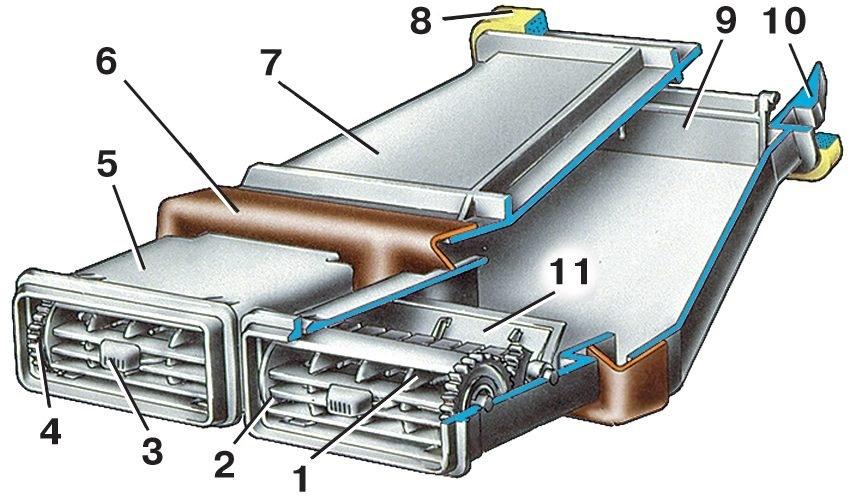 Вентиляционное устройство ВАЗ