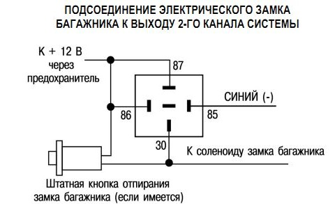 Инструкция сигнализации aps 1500. от:. Ресторанной Сигнализация aps 1500 инструкцияинструкция сигнализации aps 1500.