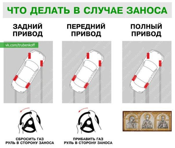 Что делать при заносе переднеприводного автомобиля