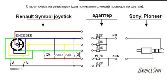 Sony cdx-gt300ee схема подключения