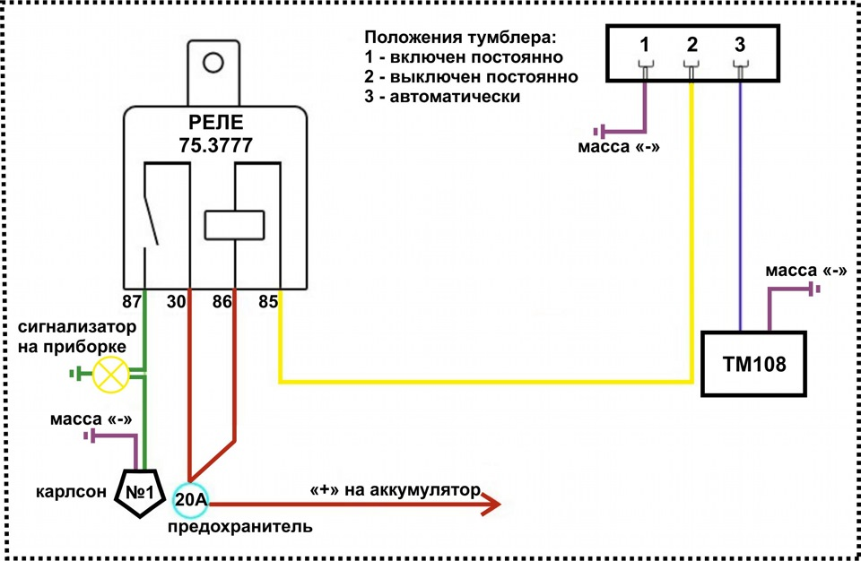 Схема на уаз установка