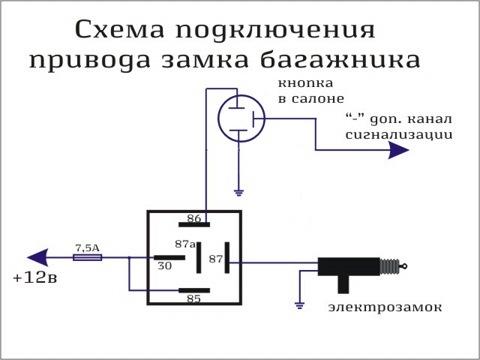 Установка электрозамка багажника (универсал Калина) .