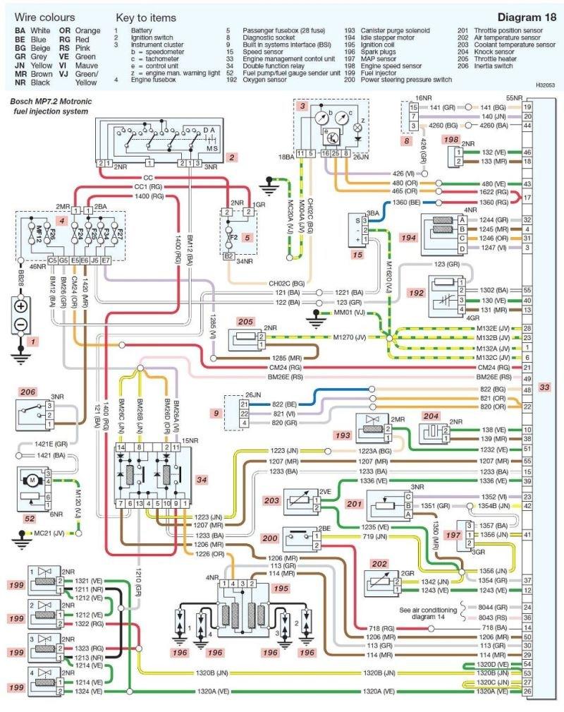 Схема проводки пежо 106