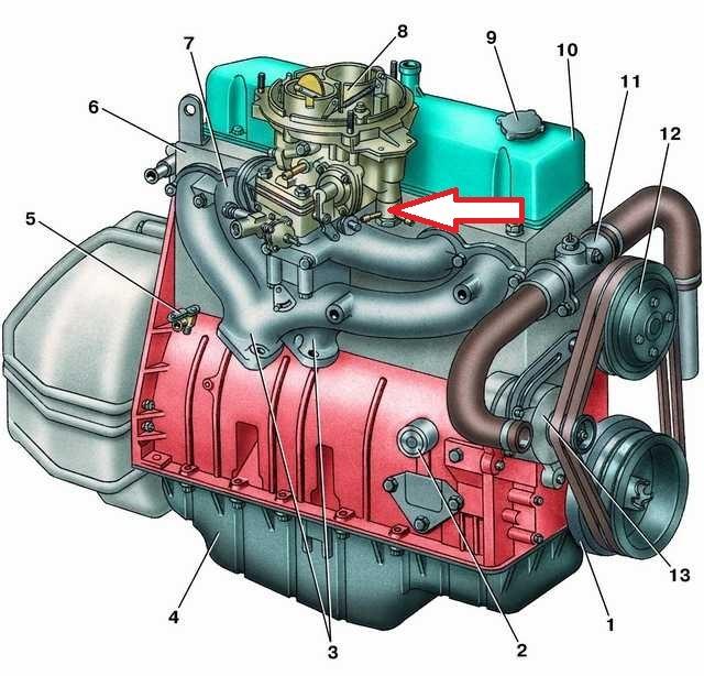 УАЗ 452 печка