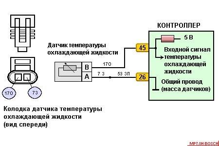 P0118 Высокий уровень сигнала датчика температуры охлаждающей