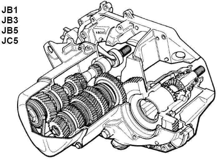 Renault Scenic 2 Bedradings Schema Pdf