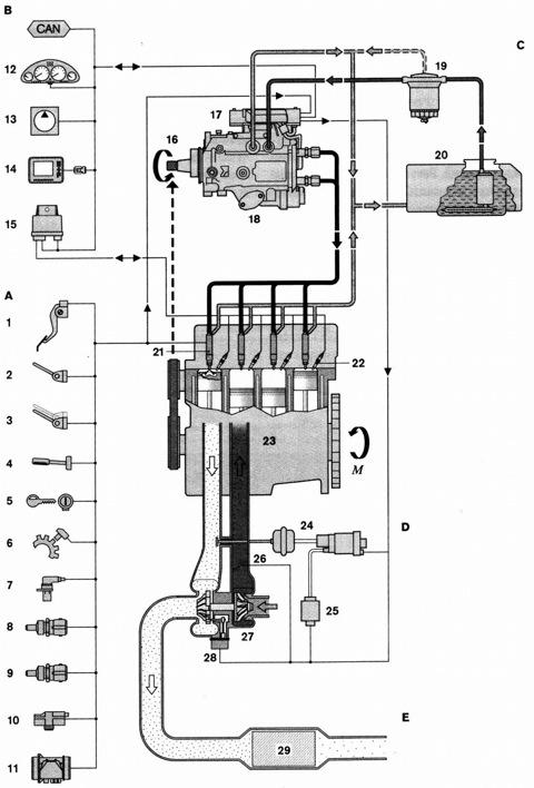 двигателя с ТНВД VP-44: А