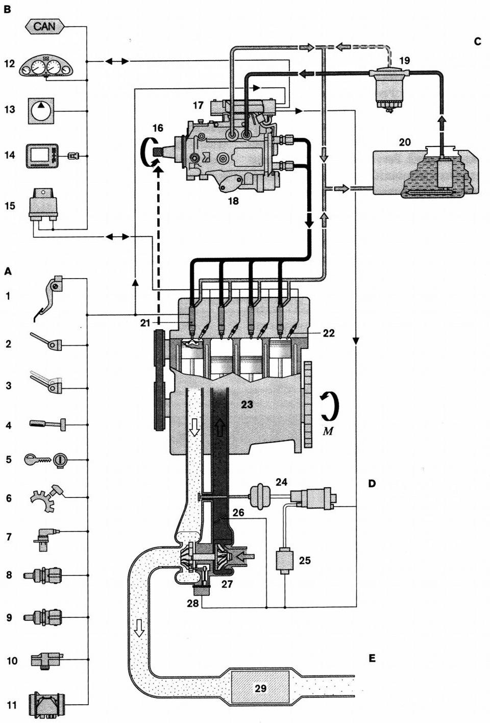 топливная система дизельного двигателя тди на фиате