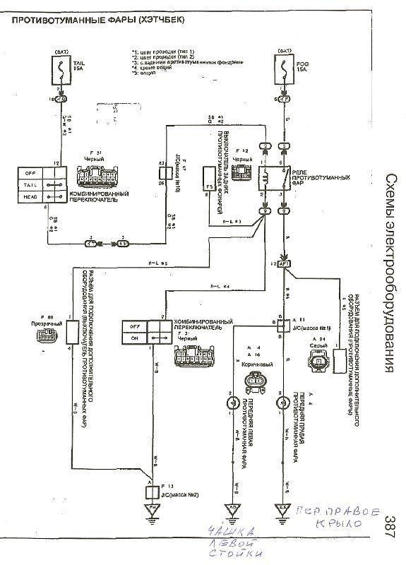 Схема электрооборудования ПТФ