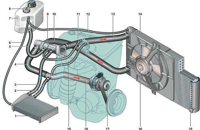 Система охлаждения двигателя ланос 1.5 схема фото 809