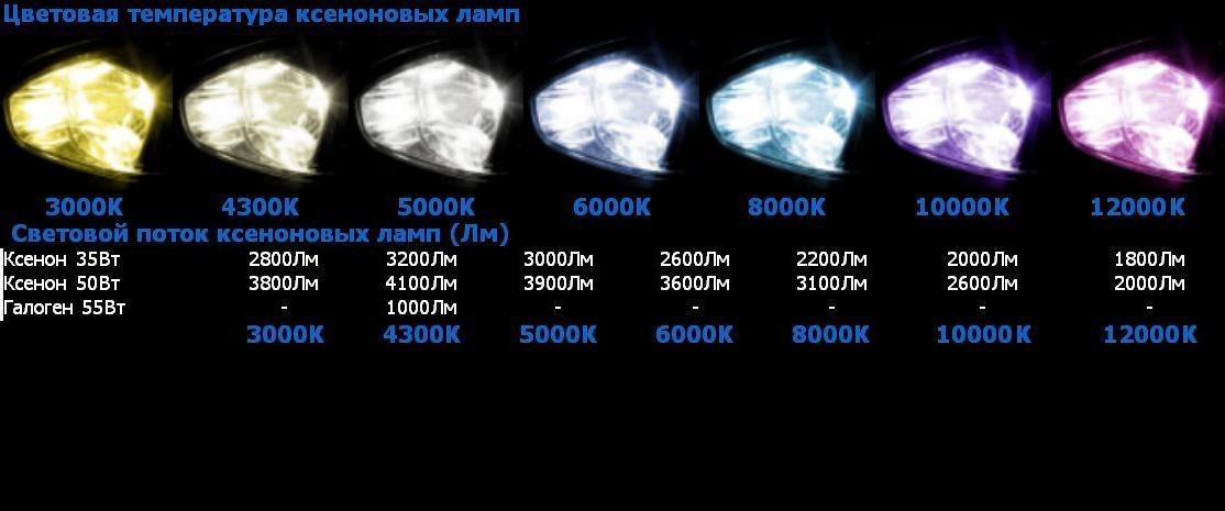 Свет для растений 35a913u-960