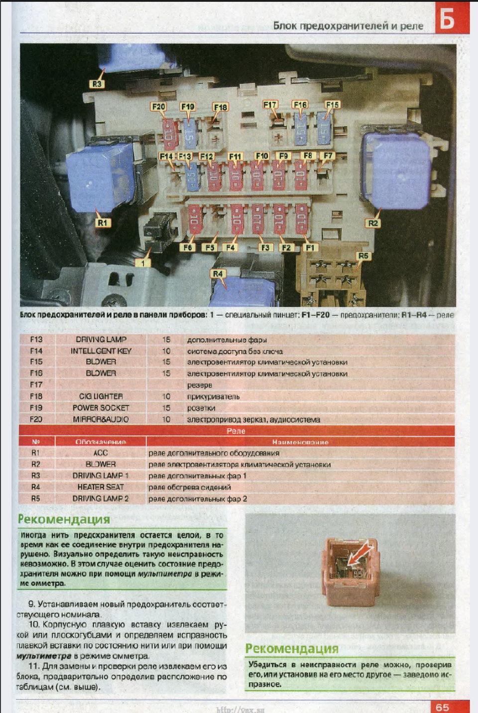 схема электропроводки ниссан экстрелла т31