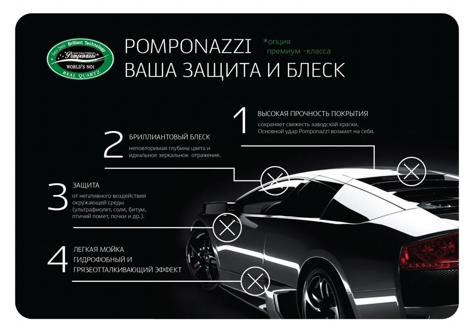 защитные покрытие для автомобиля
