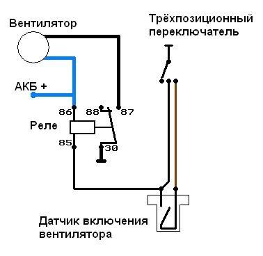 Как сделать кнопку для включения вентилятора