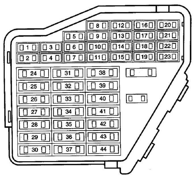 Схема предохранителей fluence