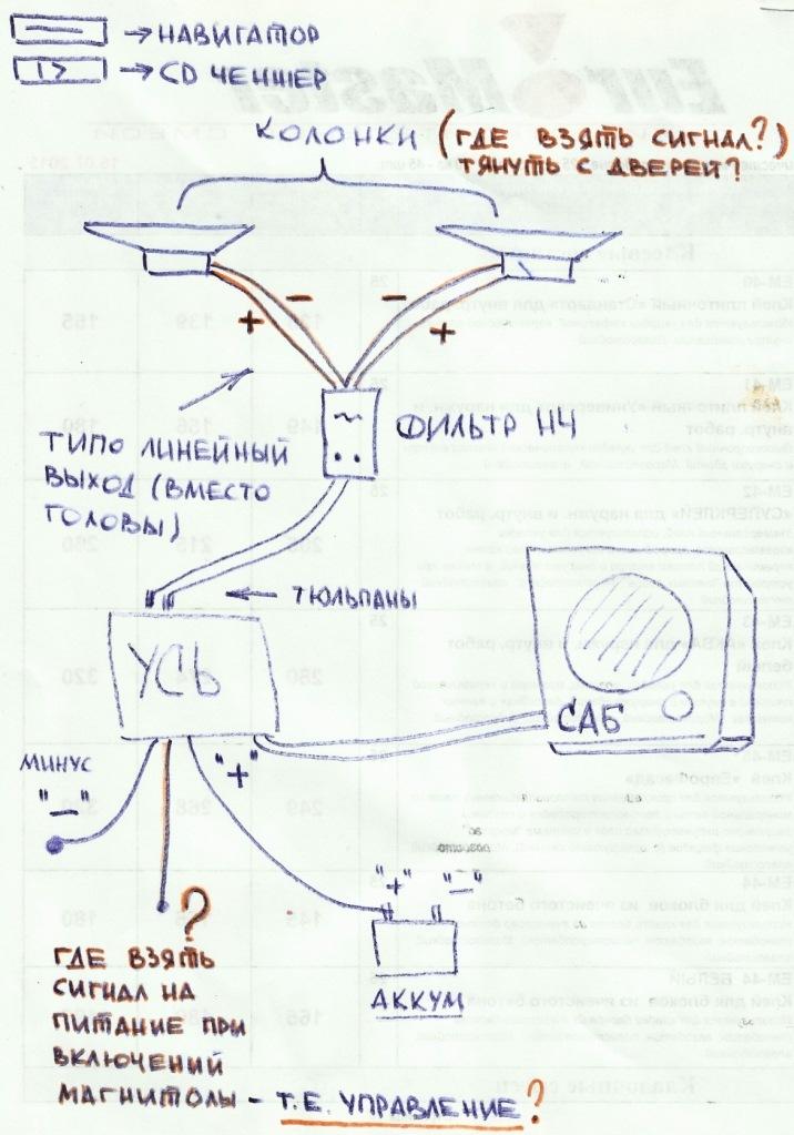 Схема подключения классическая