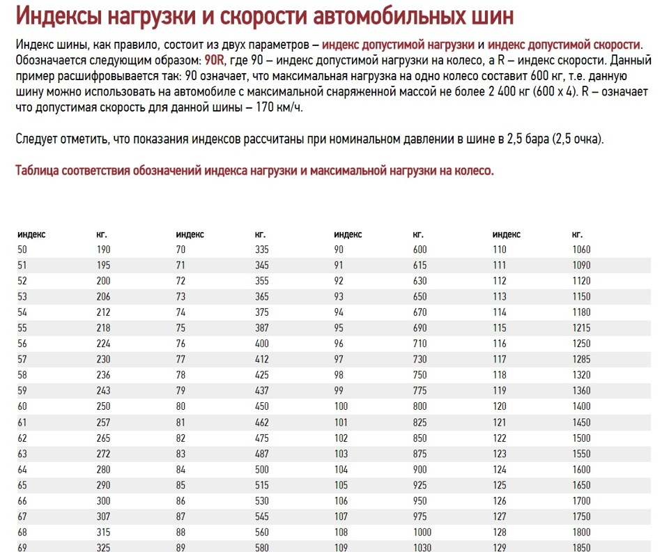 фольксваген пассат индекс нагрузки шин