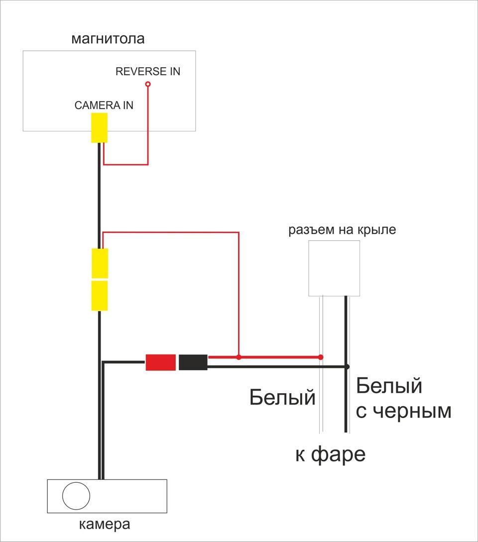 схема кабеля камеры заднего вида