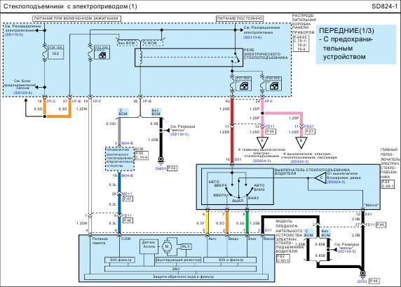 37c15ces 960 - Установка доводчика на стеклоподъемники