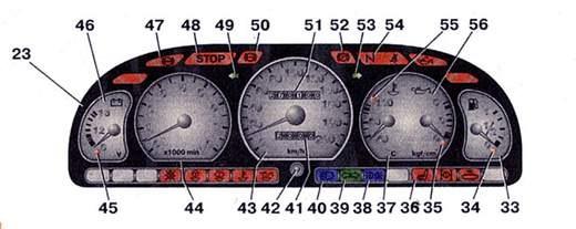 Опись значение значки приборной панели на газ 3302