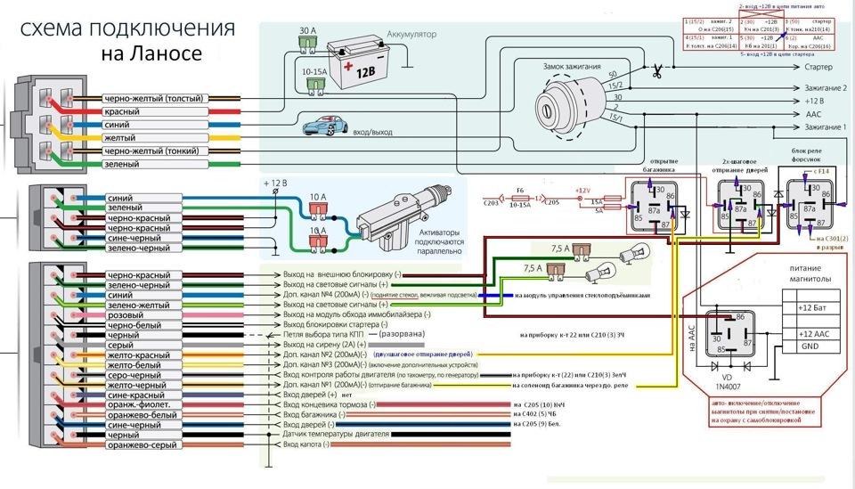 нужно нечто старлайн д94 как запустить предпусковой подогреватель двигателя район силу