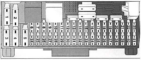 Схема предохранителей Vectra B