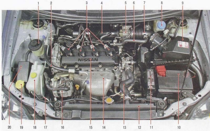 Схема двигателя ниссан примера фото 477