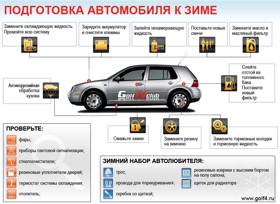 правила тех эксплуатации автомобиля Гидроузла, Истринский район